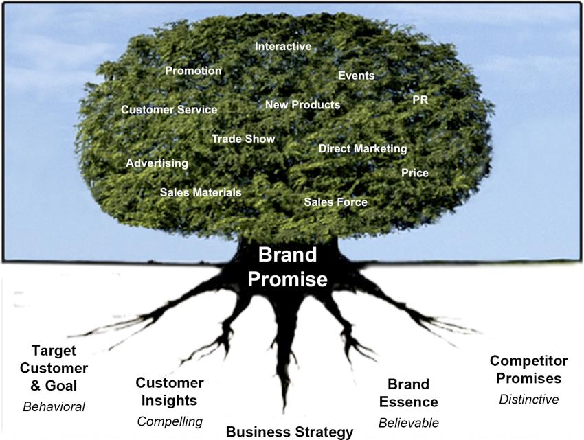 great_tree